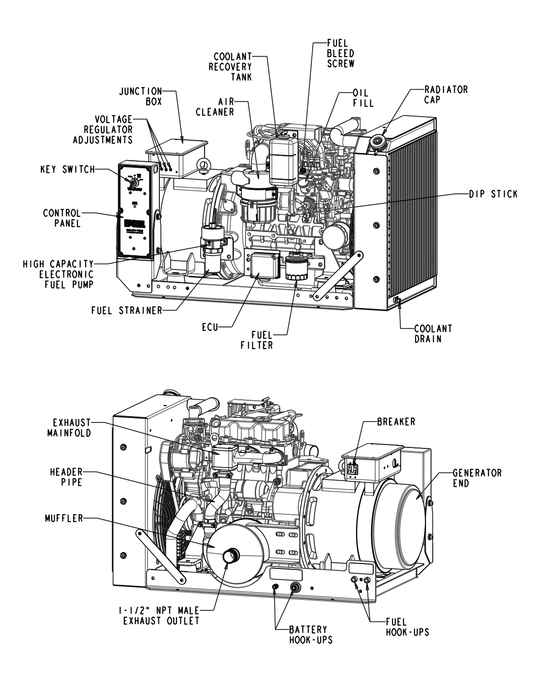 EPS 14 kW Open Generator