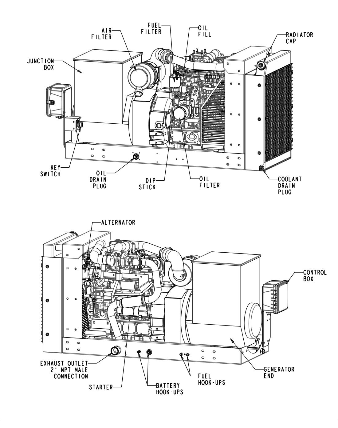 EPS 45 kW Open Generator