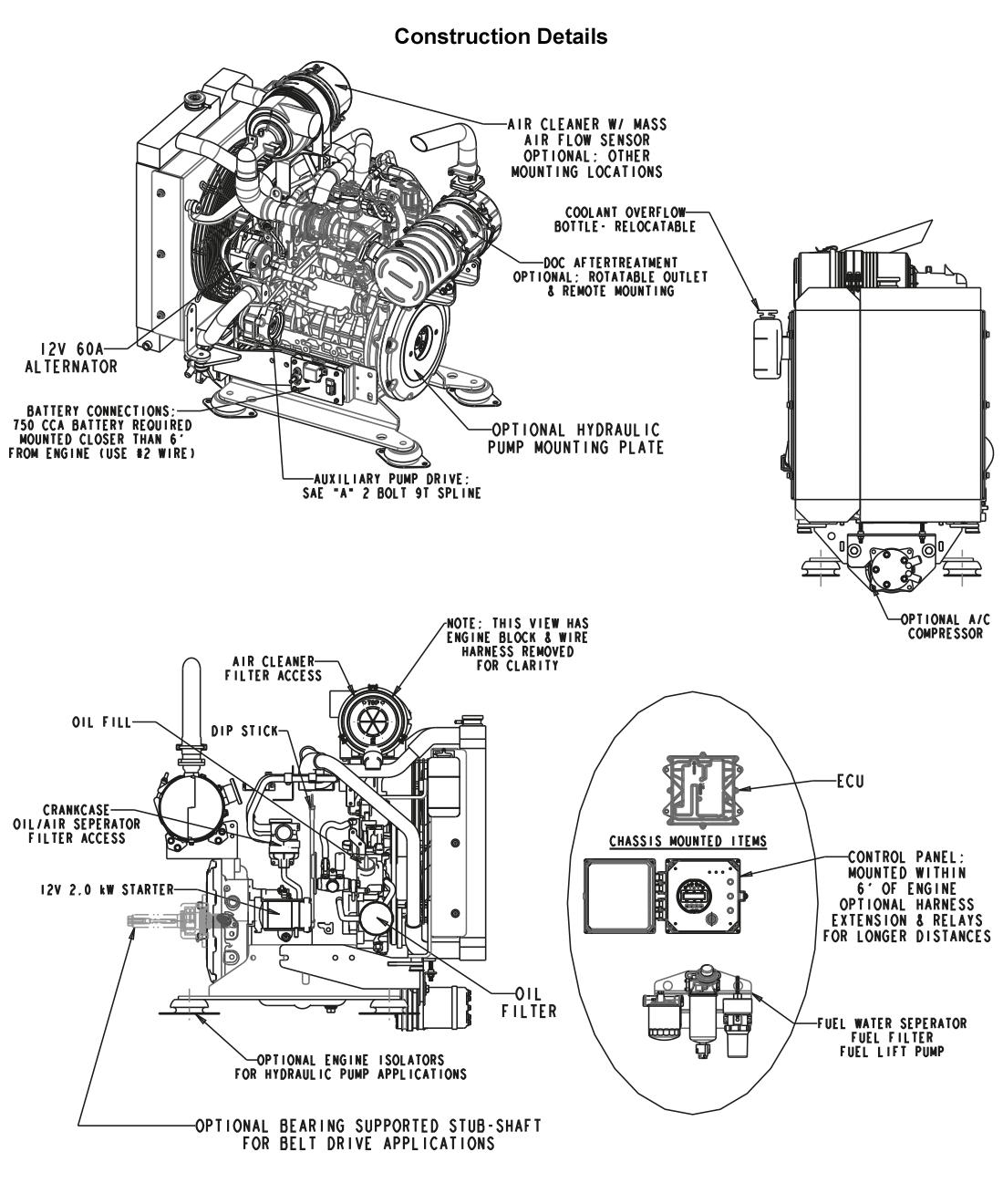 49.6 HP Diesel Power Unit Details-2