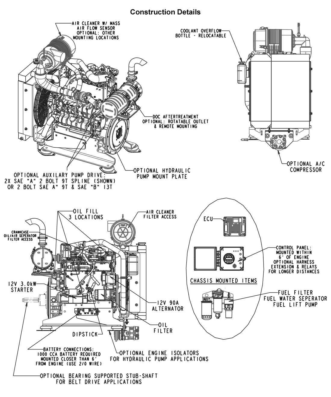 74.3 HP Diesel Power Unit Details-2