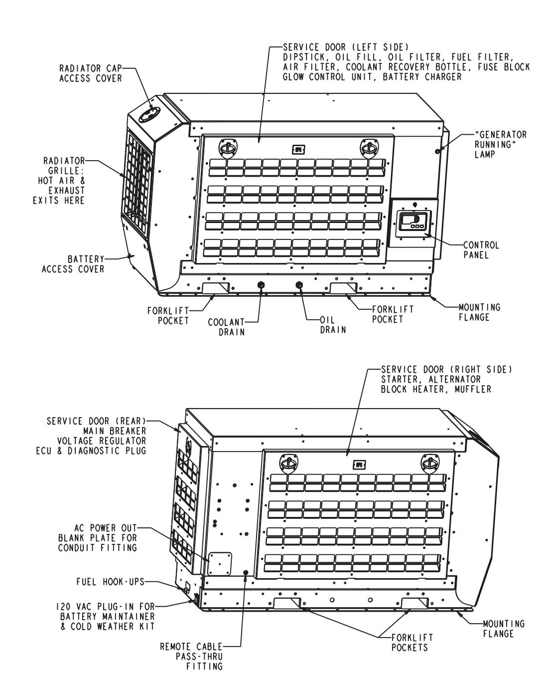 EPS 45kW Enclosed Generator
