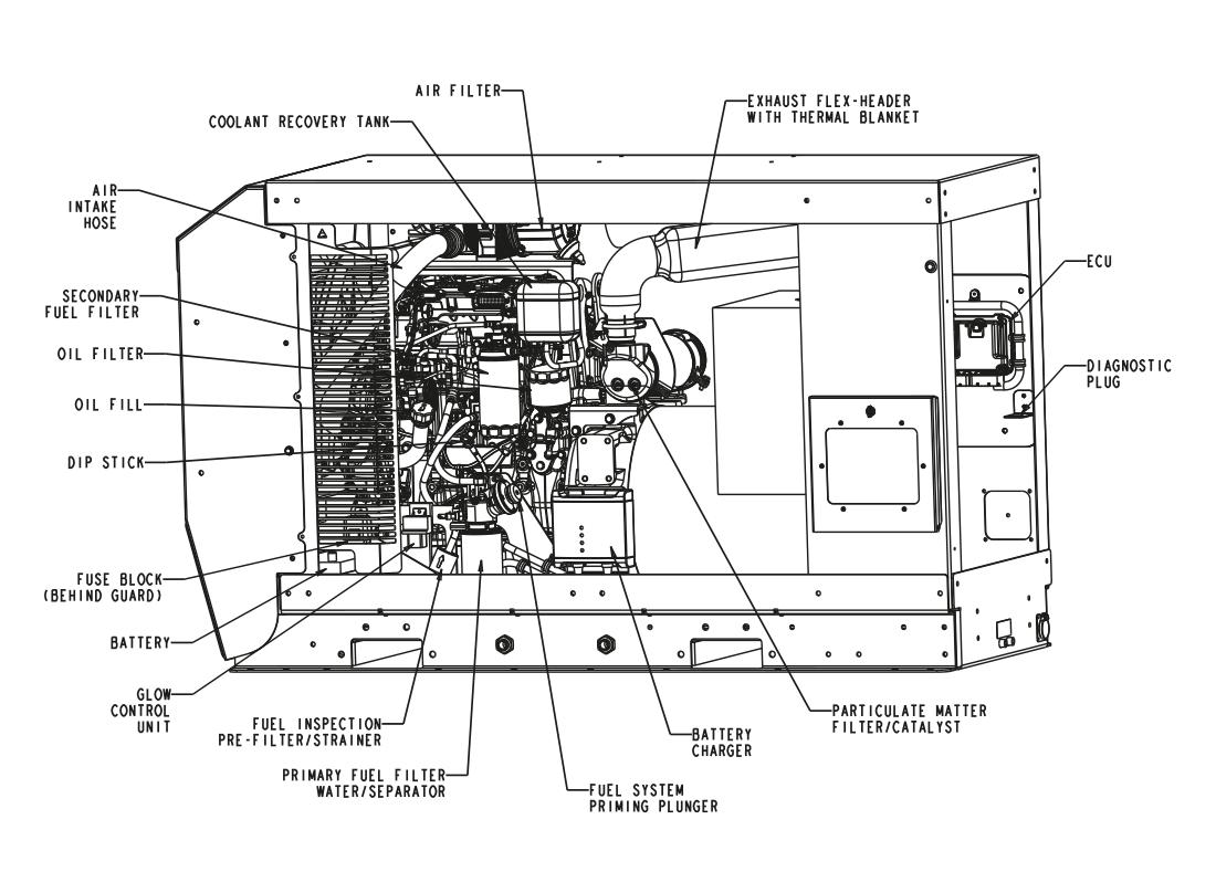 EPS 45 kW Enclosed Inside Service Details