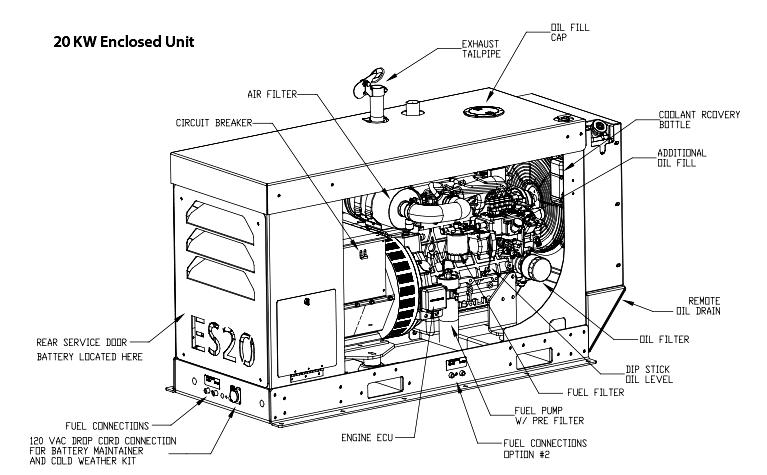 EPS ES-20 Generator Diagram